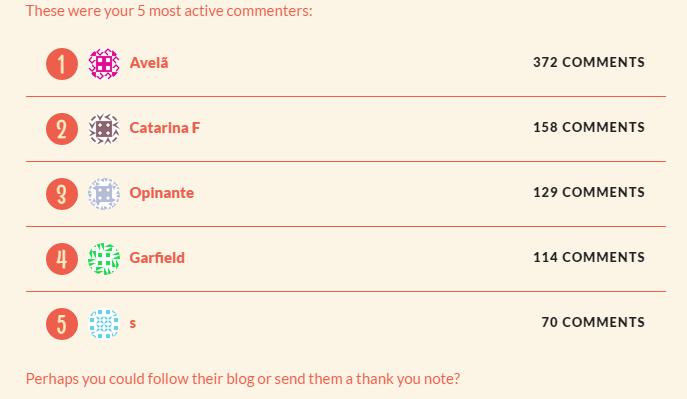 blogestatistica2